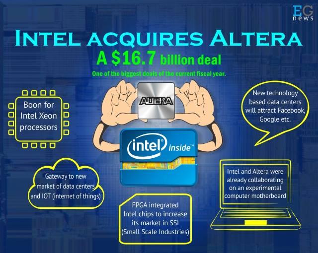 Altera_Intel