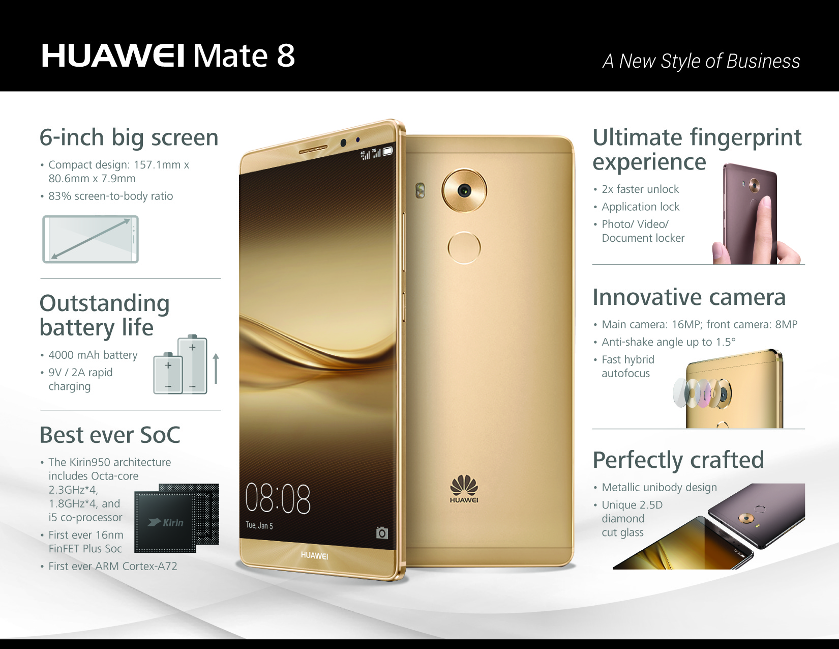 Mate8_Infographic