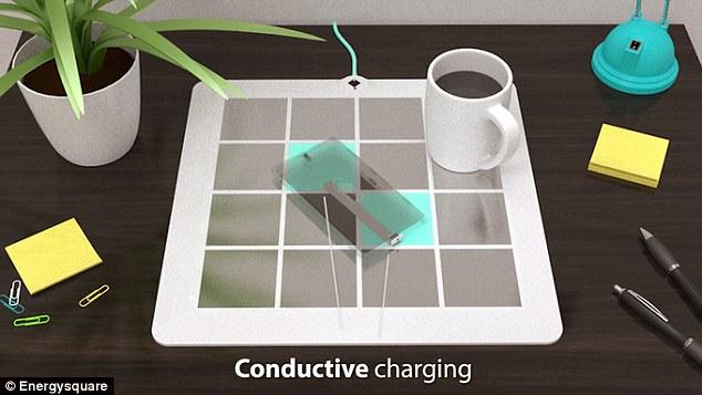 Energy square