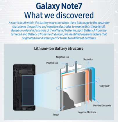 why note 7 explode