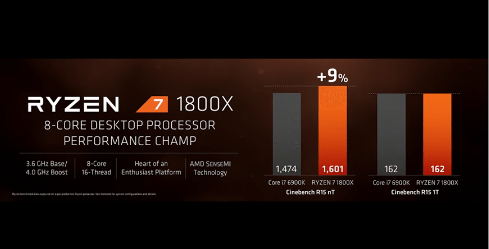 AMD Launches their new Ryzen Processors to Compete with Intel