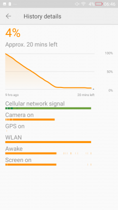 Gionee A1 battery performance