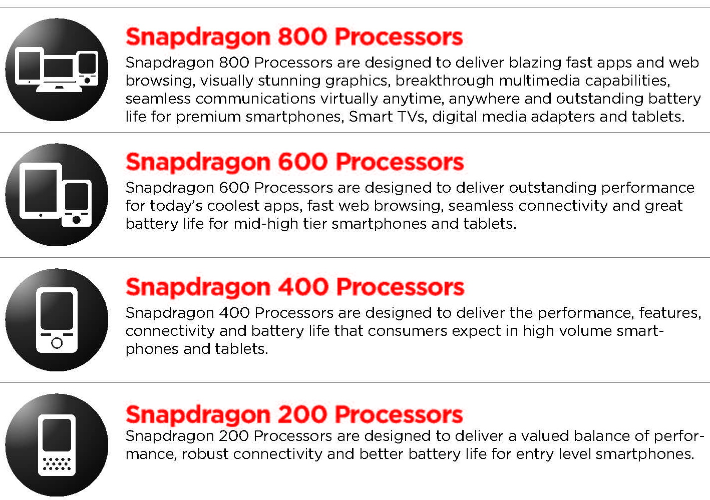 Qualcomm Snapdragon 800 Vs 600 Vs 400 Vs 200 series