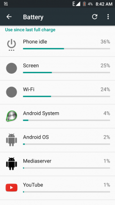 M5 Plus Battery usage