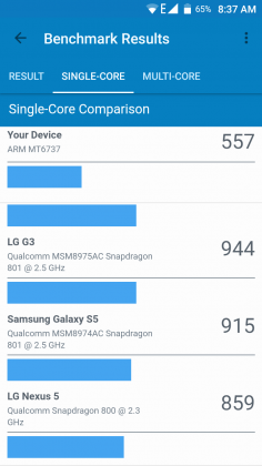 Geekbench Single-Core Score