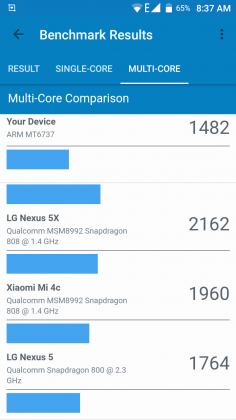 Geekbench Multi-Core Score