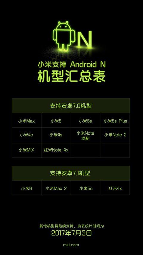 Xiaomi Update Nougat list Gadgetbyte nepal