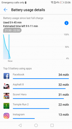 Huawei Y7 Prime Review - Battery Performance Screenshot