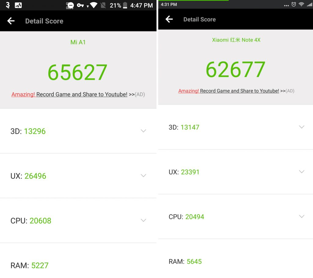 Mi-A1-Vs-Redmi-Note-4-Performance