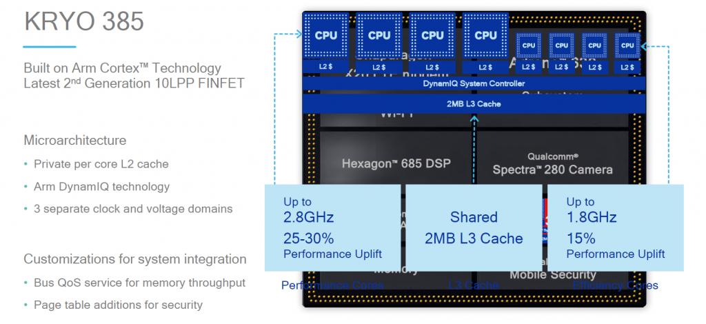 Snapdragon 845 gadgetbyte nepal CPU