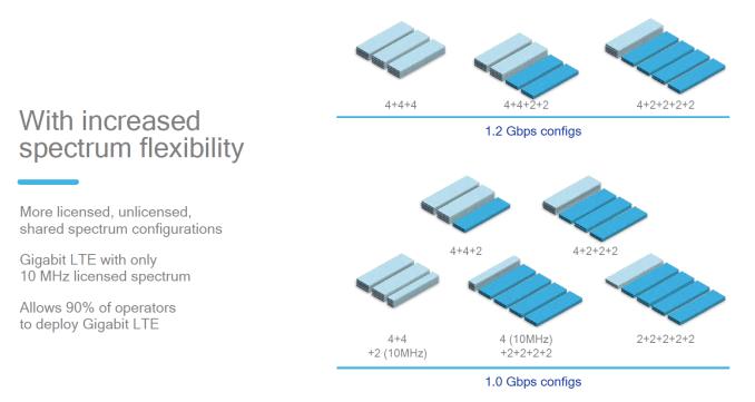 Snapdragon 845 gadgetbyte nepal bandwidth