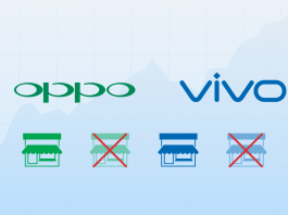 oppo vivo cut retail expansion