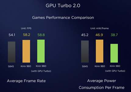 gpu turbo boost 2.0