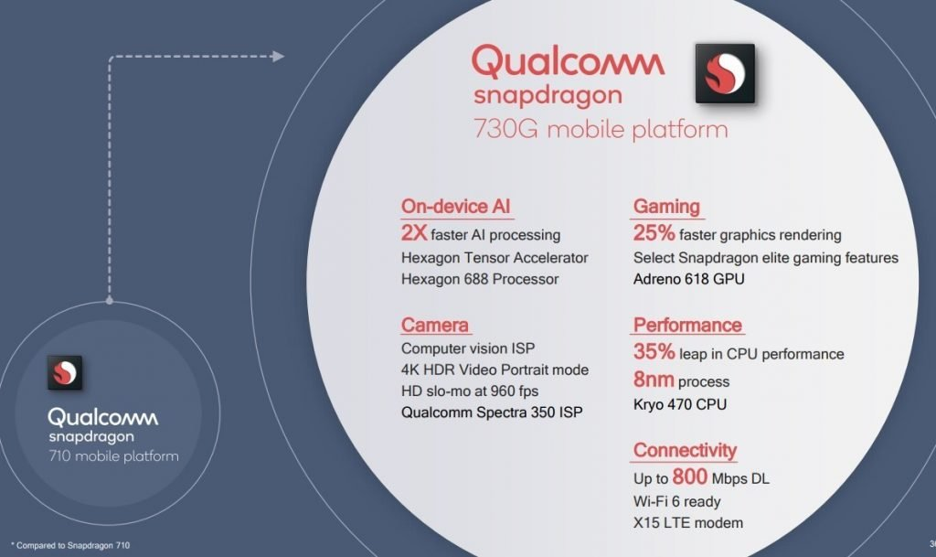 qualcomm snapdragon 730g