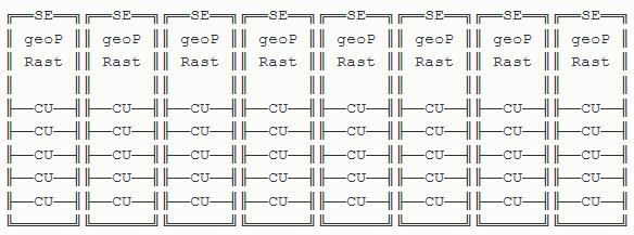 AMD Navi RX3080 Leaked