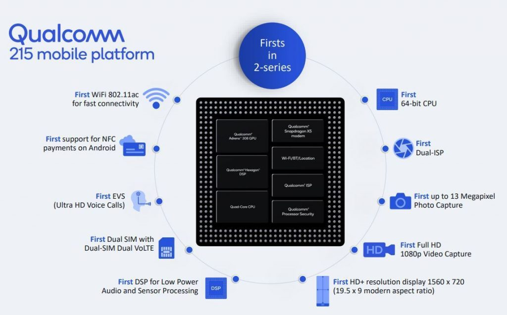Qualcomm Snapdragon 215 chipset first things