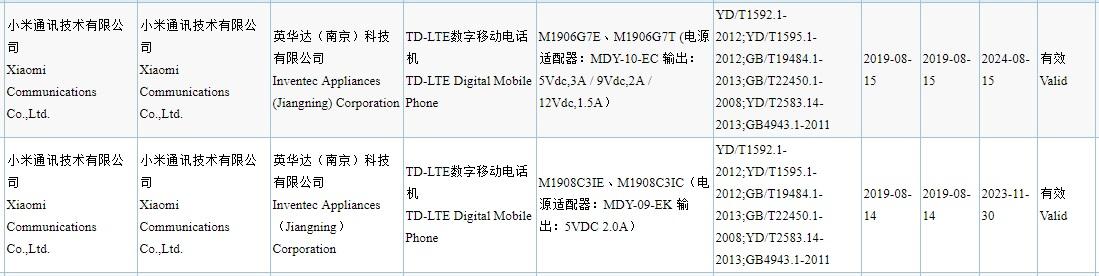 Xiaomi Redmi Note 8 specs