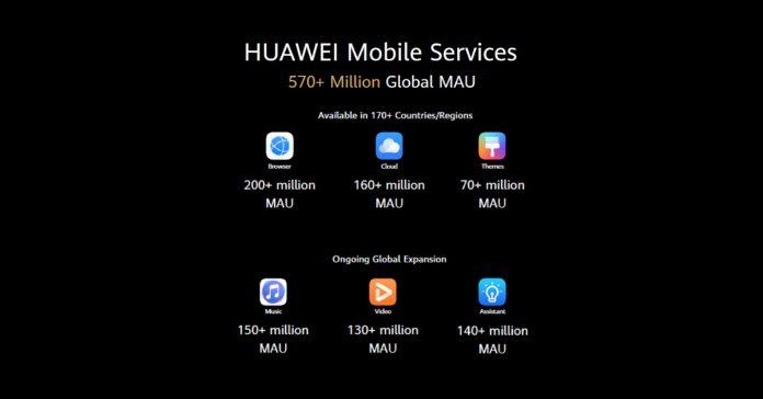 Huawei HMS (Huawei Mobile Services)
