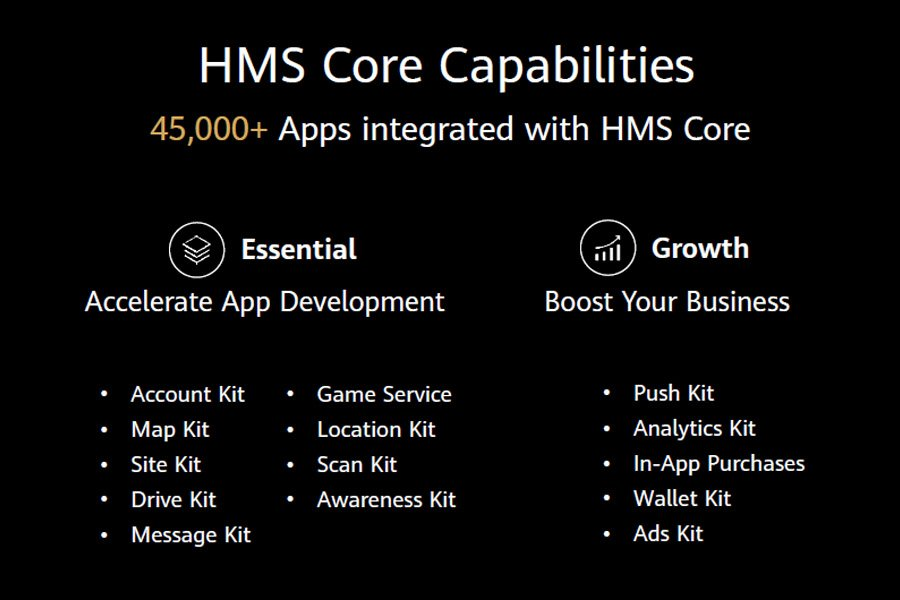 Huawei Mobile Services (HMS) Core Capabilities