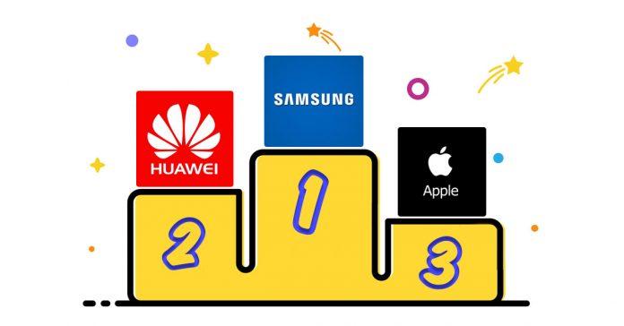 Biggest Smartphone brands in 2019