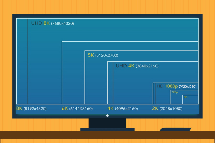 Display resolution sizes (SD, HD, 2K, 4K , 8K) - TV buying guide