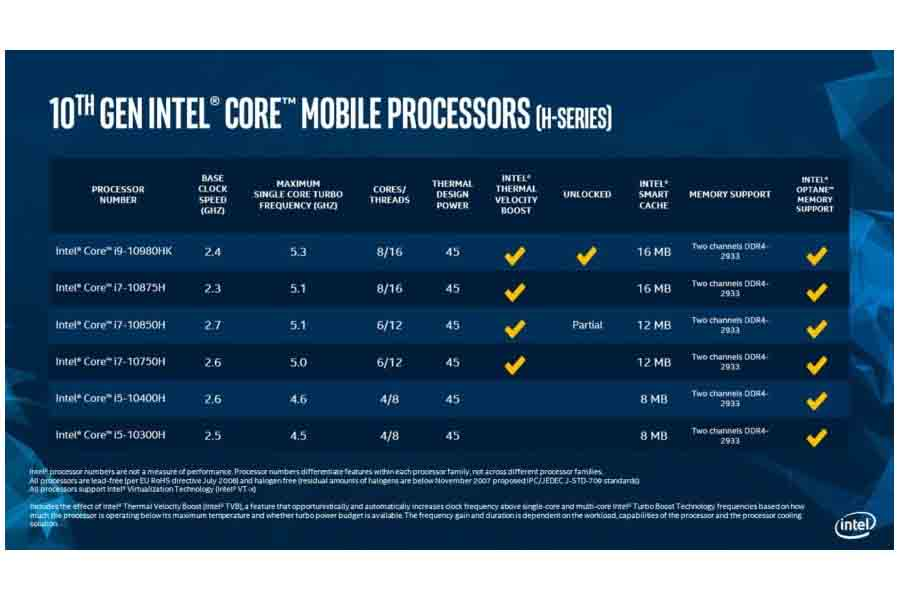 Intel 10 Gen H-series mobile processors