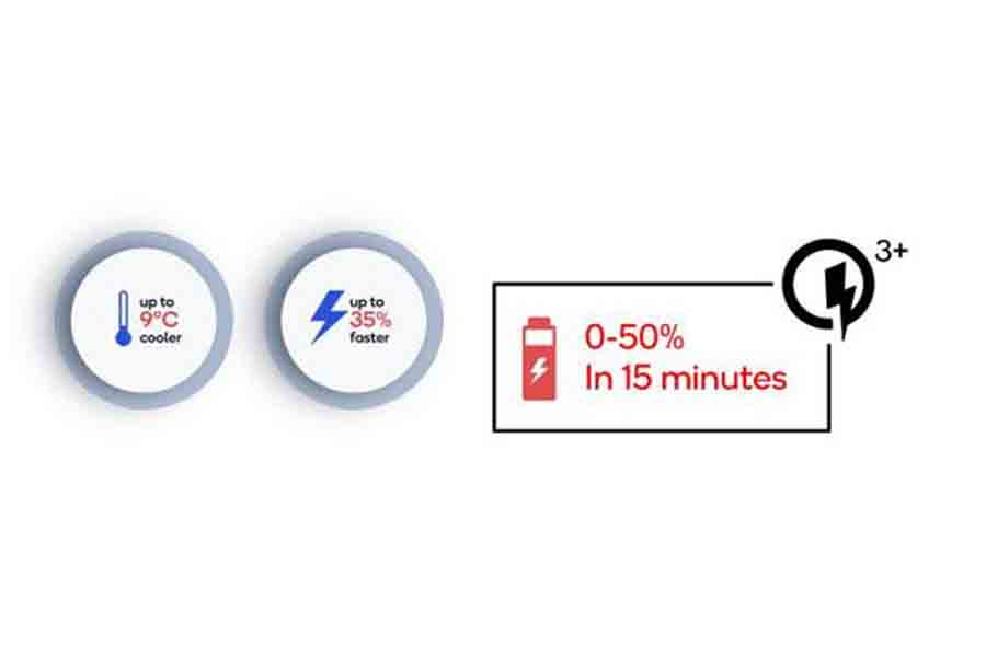 Qualcomm Quick Charge 3+ charging speed 3 Plus specs compatibility availability