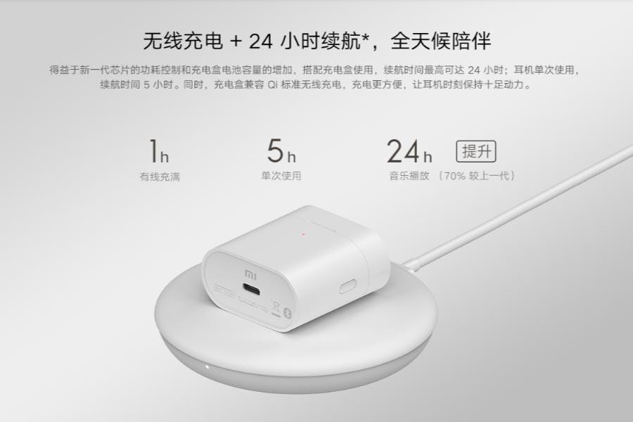 Xiaomi Mi Air 2S TWS Earbuds Battery Life