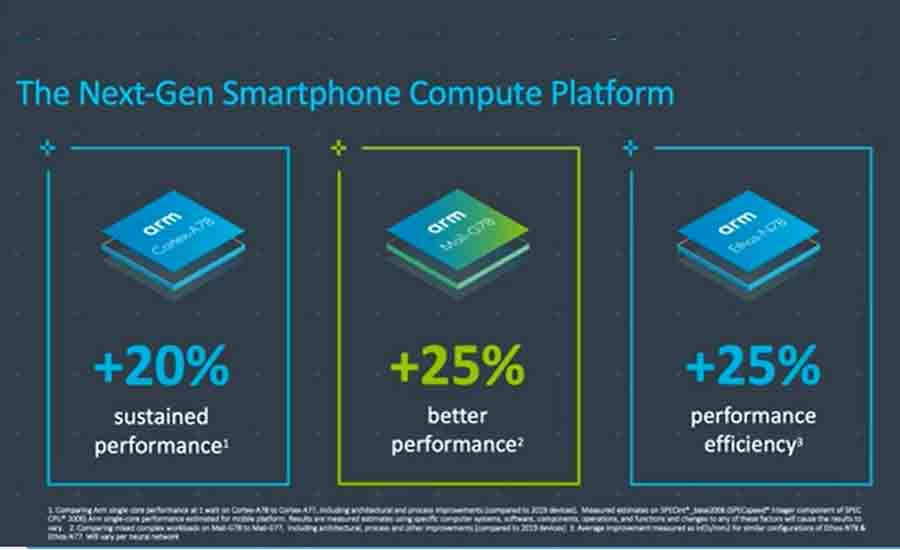ARM Cortex A78 cores Mali G78 GPU announcement