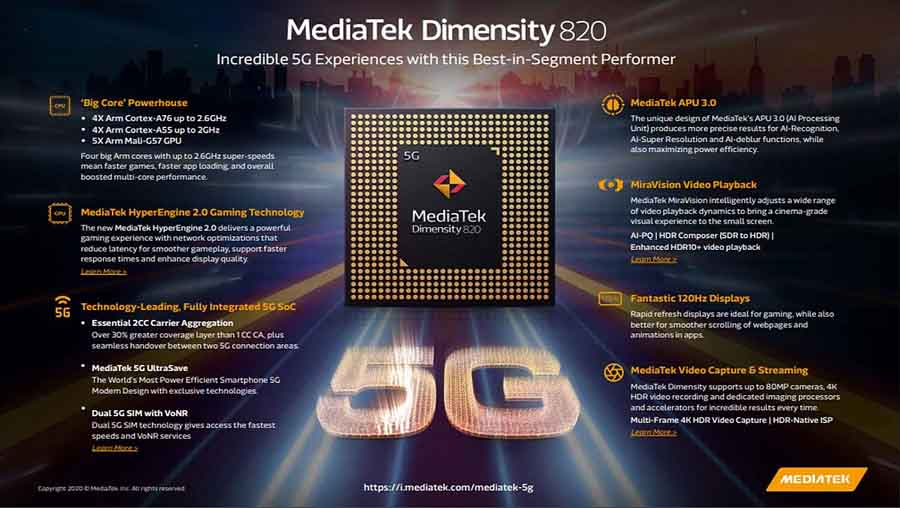 MediaTek Dimensity 820 5G features