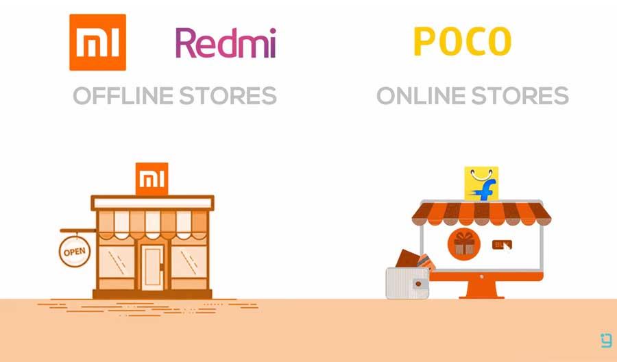 Mi, Redmi, POCO - Online vs Offline stores