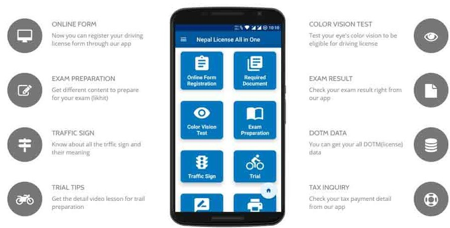 Nepal license all in one app feature top best must have nepali driving apps list