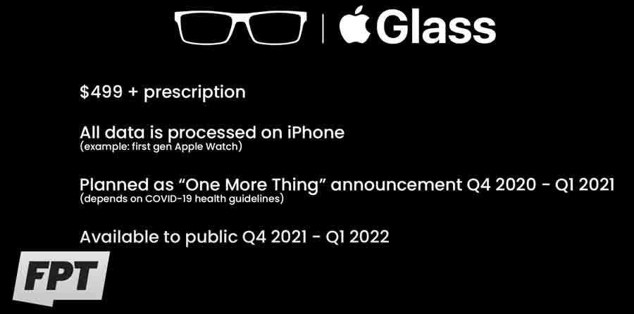 Apple Glasses rumors