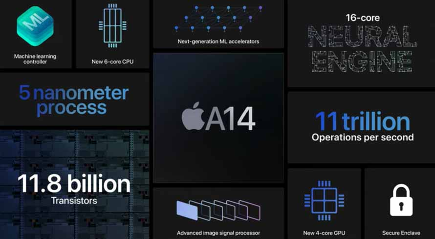 Apple Bionic A14 Chipset