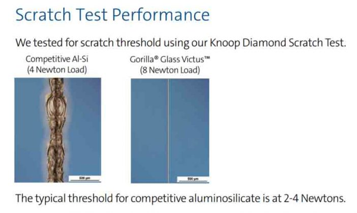 Corning Gorilla Glass Victus Scratch Test Performance