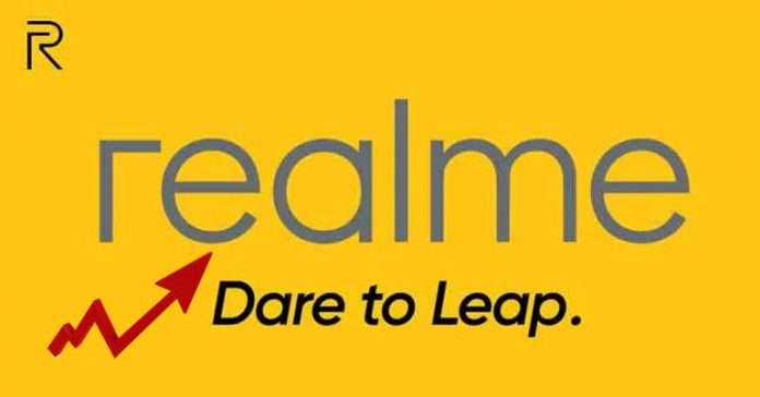 Realme H1 2020 fastest growing smartphone brand