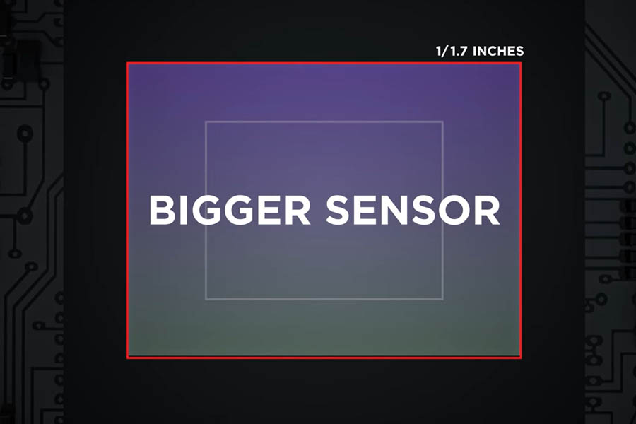 DJI Pocket 2 Sensor Size