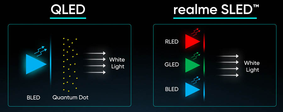 QLED vs SLED
