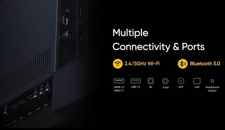 Realme Smart TV SLED 4K Ports