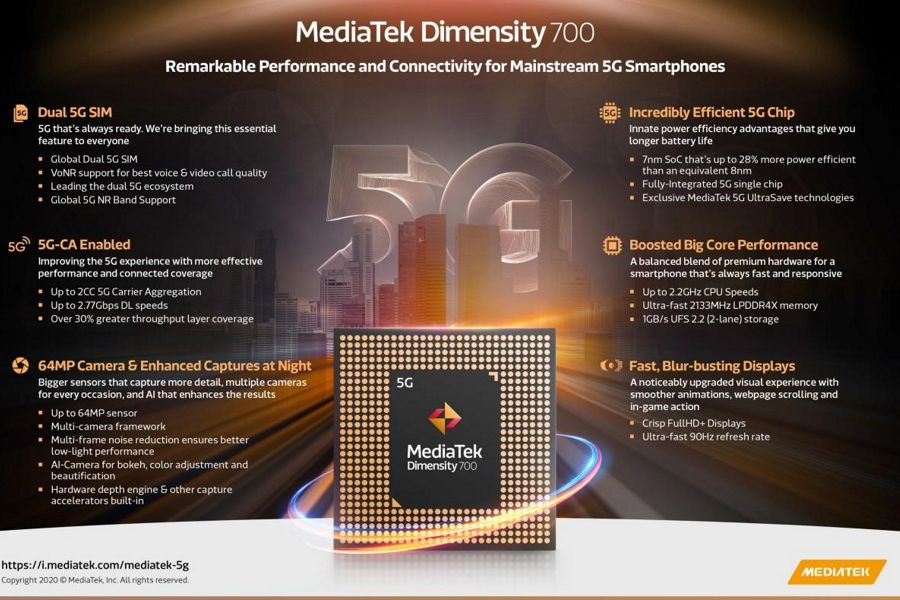 MediaTek Dimensity 700 SoC