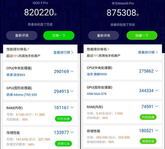Snapdragon 865 vs Kirin 9000 Master Lu Benchmark result