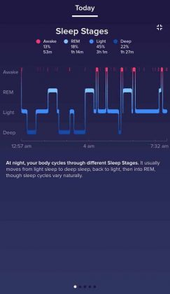 Versa 3 - Sleep Monitoring [4]