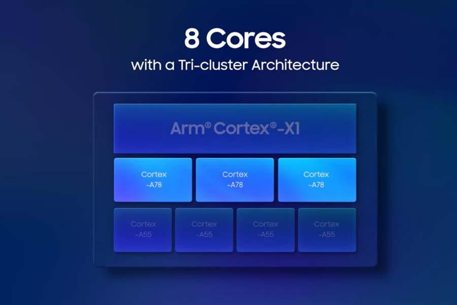 Samsung Galaxy CPU Core Setup