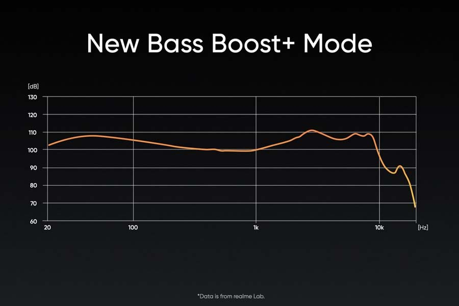 Buds Air 2 - Bass Boost+ Mode
