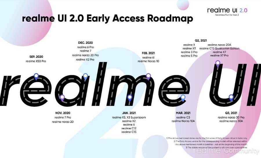 Realme UI 2.0 Roadmap