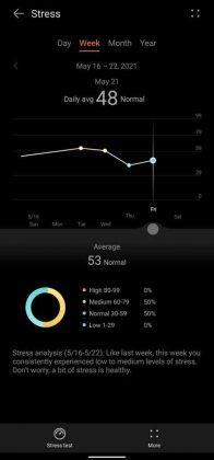 Huawei Health - Weekly Stress Level