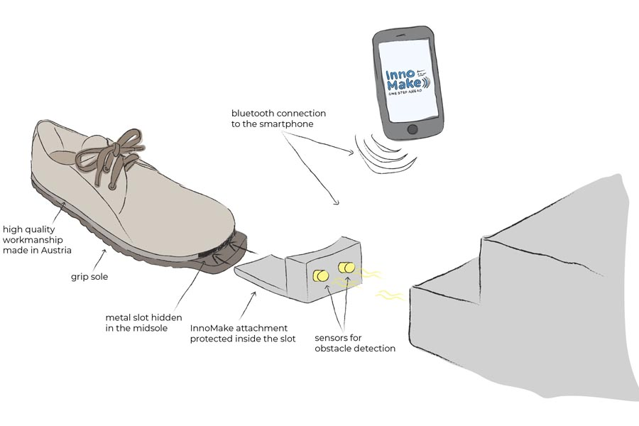 InnoMake smart shoe functionality