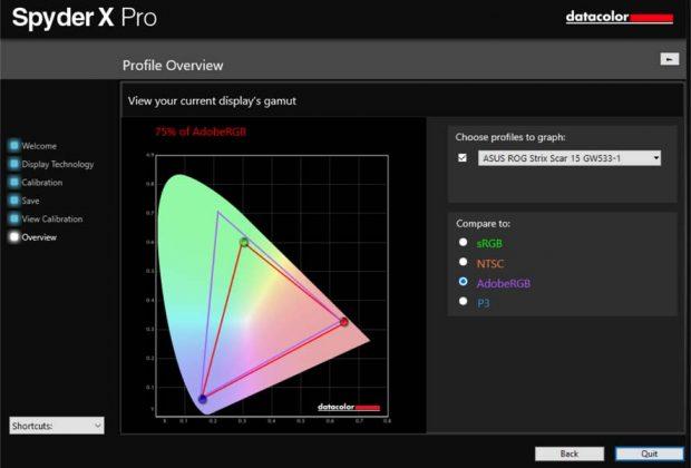 ROG Strix Scar 15 2021 - AdobeRGB