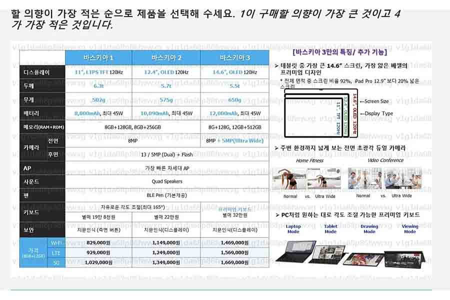 Samsung Galaxy Tab S8, S8 Plus, S8 Ultra Listing