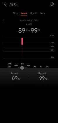 Huawei Health - Blood Oxygen